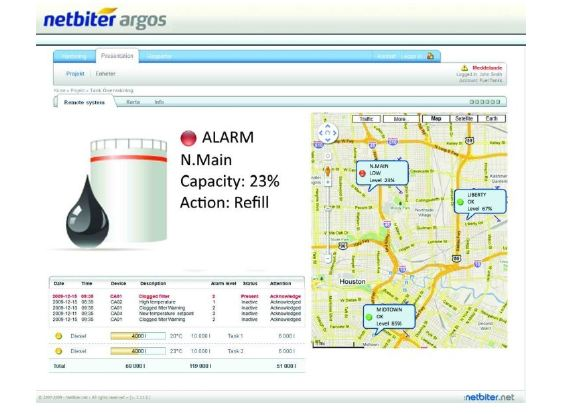 Image of Netbiter remote alarm dashboard